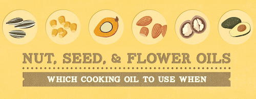 Which Cooking Oil to Use When?